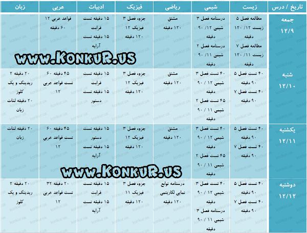 برنامه ریزی کنکور با محمدسینا ملکی