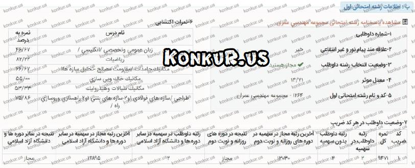 کارنامه کنکور ارشد محمد علی کاشانی ، رتبه 2 عمران ارشد 98